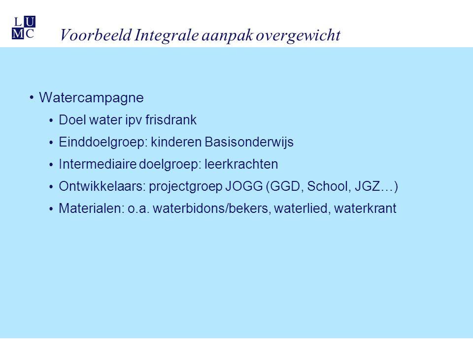 Voorbeeld Integrale aanpak overgewicht Watercampagne Doel water ipv frisdrank Einddoelgroep: kinderen Basisonderwijs Intermediaire doelgroep: leerkrachten Ontwikkelaars: projectgroep JOGG (GGD, School, JGZ…) Materialen: o.a.