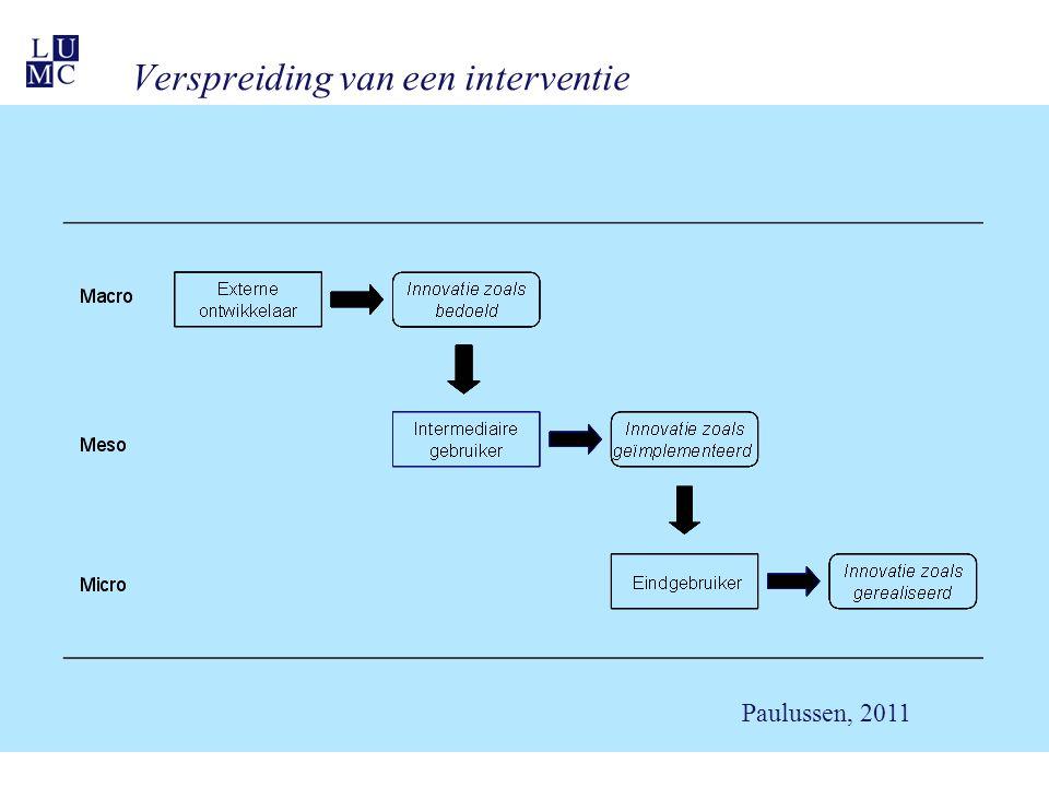 Verspreiding van een interventie Paulussen, 2011