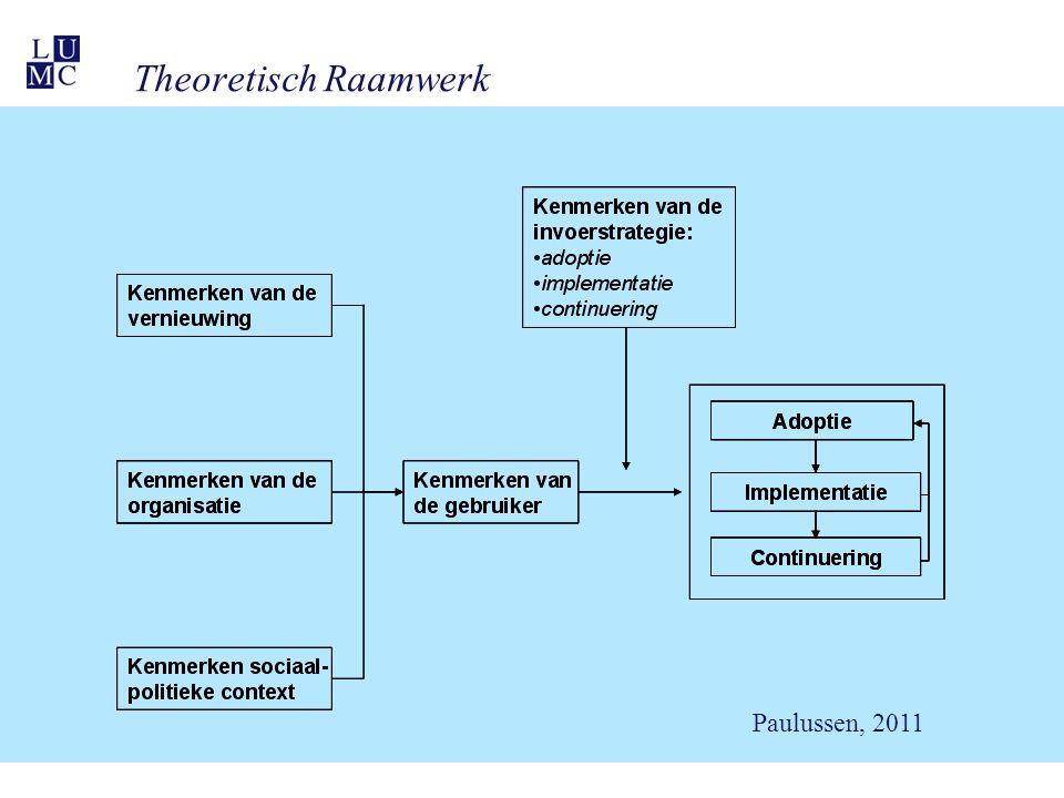 Theoretisch Raamwerk Paulussen, 2011