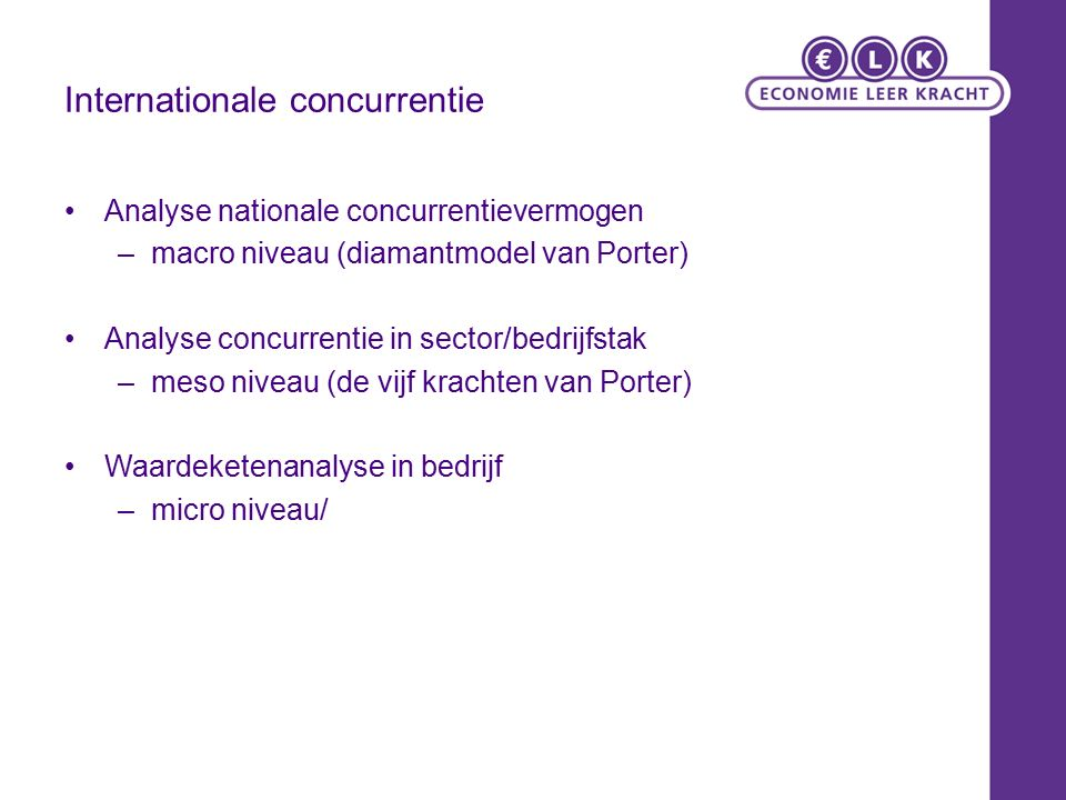 Internationale concurrentie Analyse nationale concurrentievermogen –macro niveau (diamantmodel van Porter) Analyse concurrentie in sector/bedrijfstak –meso niveau (de vijf krachten van Porter) Waardeketenanalyse in bedrijf –micro niveau/