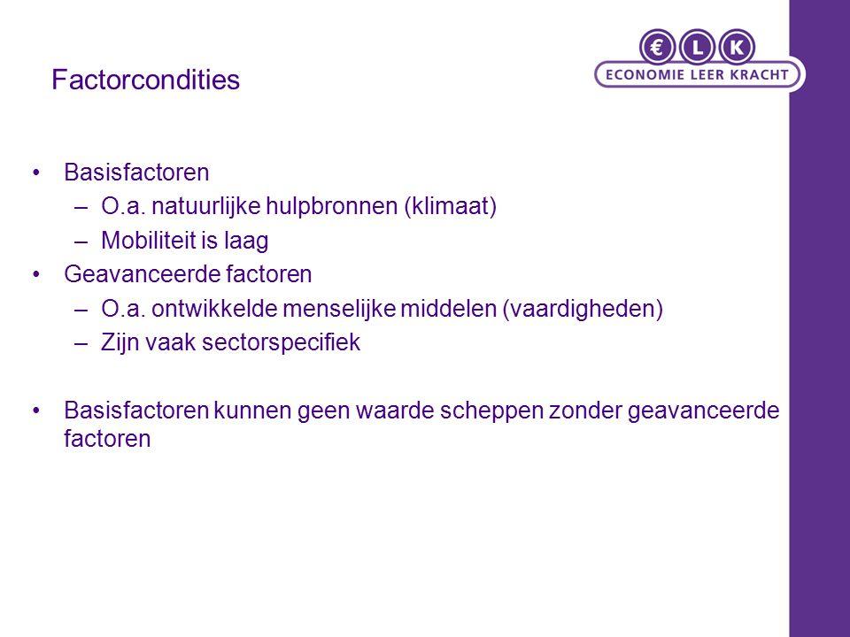 Factorcondities Basisfactoren –O.a.