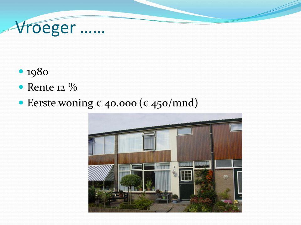 Vroeger …… 1980 Rente 12 % Eerste woning € 40.000 (€ 450/mnd)