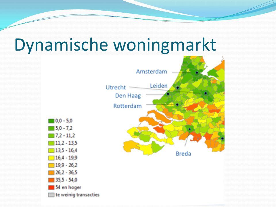 Dynamische woningmarkt