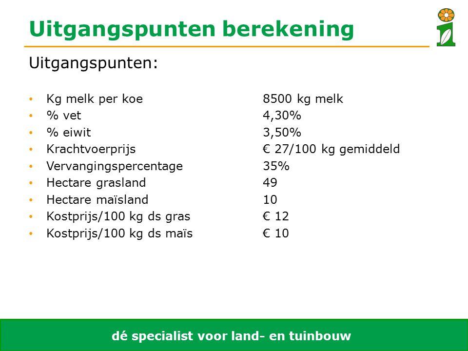 dé specialist voor land- en tuinbouw Uitgangspunten berekening Uitgangspunten: Kg melk per koe8500 kg melk % vet4,30% % eiwit3,50% Krachtvoerprijs€ 27/100 kg gemiddeld Vervangingspercentage35% Hectare grasland49 Hectare maïsland10 Kostprijs/100 kg ds gras€ 12 Kostprijs/100 kg ds maïs€ 10