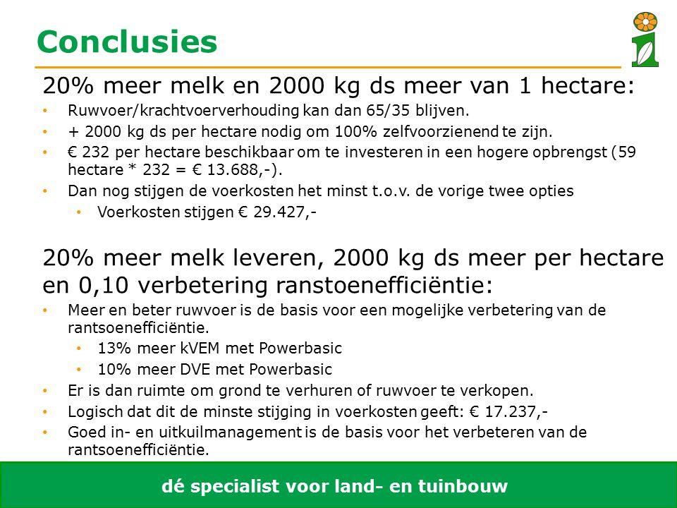 dé specialist voor land- en tuinbouw 20% meer melk en 2000 kg ds meer van 1 hectare: Ruwvoer/krachtvoerverhouding kan dan 65/35 blijven.