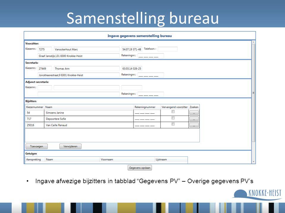 Samenstelling bureau Ingave afwezige bijzitters in tabblad Gegevens PV – Overige gegevens PV's