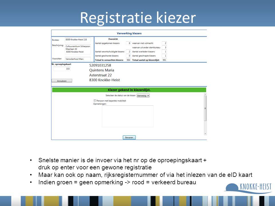 Registratie kiezer Snelste manier is de invoer via het nr op de oproepingskaart + druk op enter voor een gewone registratie Maar kan ook op naam, rijksregisternummer of via het inlezen van de eID kaart Indien groen = geen opmerking -> rood = verkeerd bureau