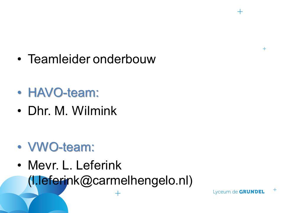 Teamleider onderbouw HAVO-team:HAVO-team: Dhr. M.