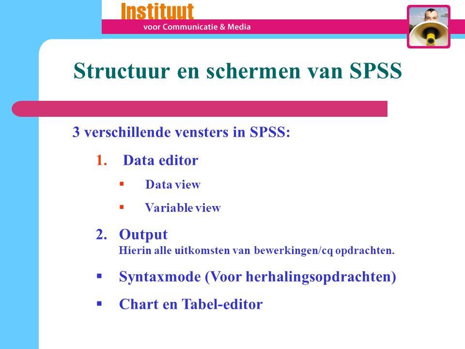 Structuur en schermen van SPSS 3 verschillende vensters in SPSS: 1.