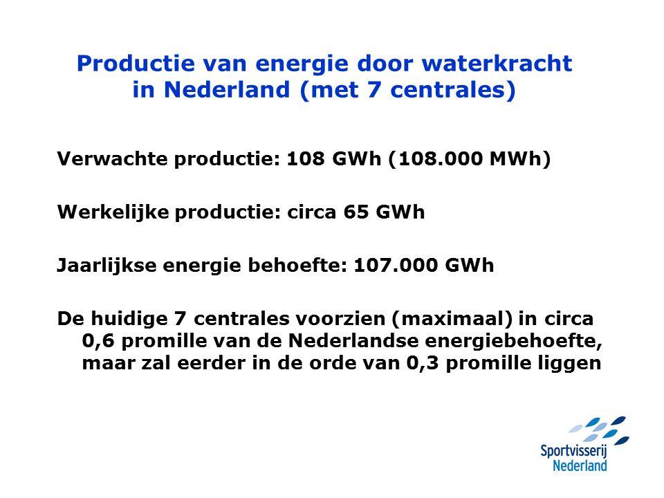 Productie van energie door waterkracht in Nederland (met 7 centrales) Verwachte productie: 108 GWh (108.000 MWh) Werkelijke productie: circa 65 GWh Jaarlijkse energie behoefte: 107.000 GWh De huidige 7 centrales voorzien (maximaal) in circa 0,6 promille van de Nederlandse energiebehoefte, maar zal eerder in de orde van 0,3 promille liggen