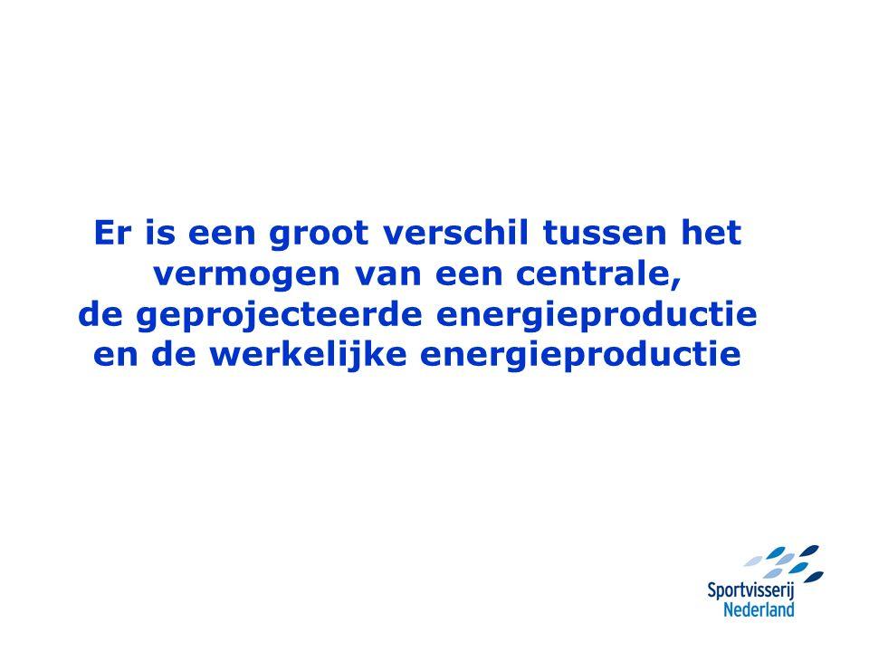 Er is een groot verschil tussen het vermogen van een centrale, de geprojecteerde energieproductie en de werkelijke energieproductie