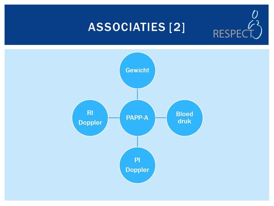 Controles  Aantal consulten  Verwijzingen  oGTT  Consult diëtist  Medicatie  Aspirine  Groeiecho's Ter discussie DATAVERZAMELING [2]