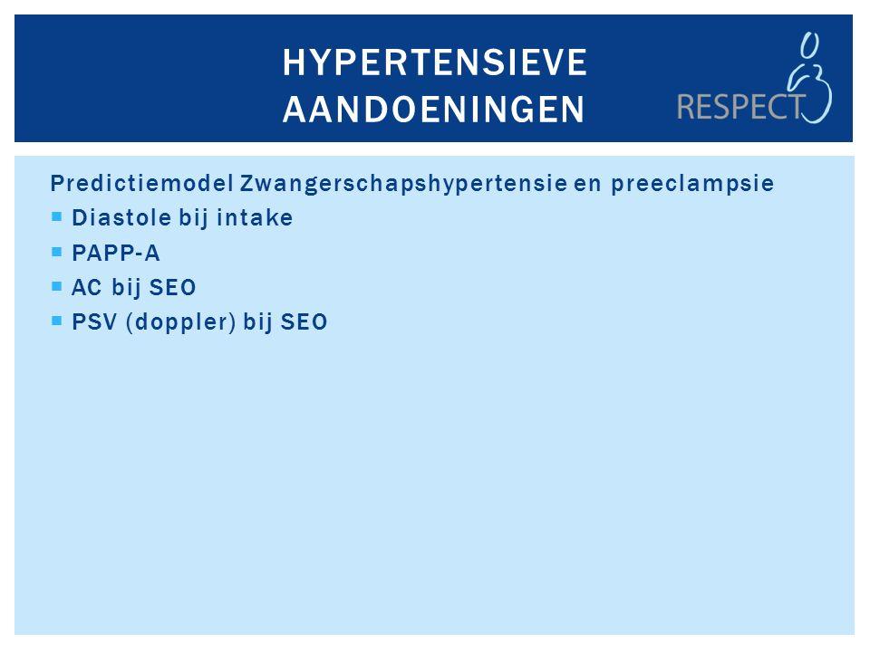 PREDICTIE HYPERTENSIEVE AANDOENINGEN AUC 0.74 CI-95%: 0.67-0.81