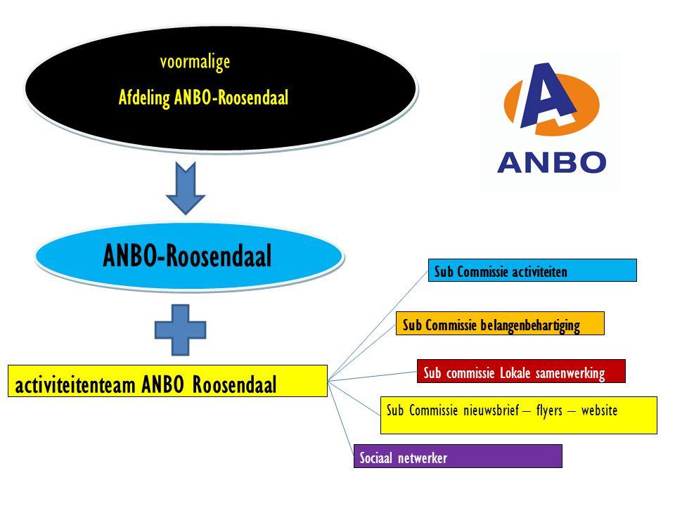 activiteitenteam ANBO Roosendaal bestaat op dit moment uit : Joop van Haaren, mob.