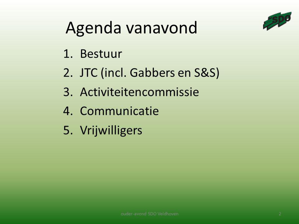 Agenda vanavond 1.Bestuur 2.JTC (incl.