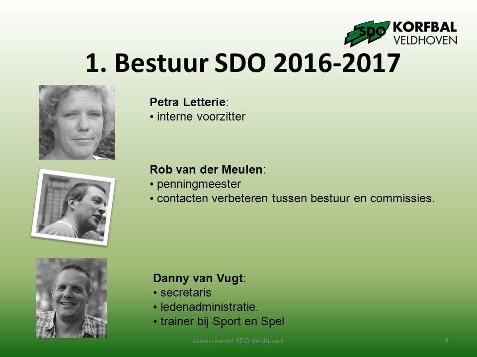 Bestuur SDO 2016-2017 Martijn Kemperman: PR trainer A3 speler 4 e opstarten arbitrage Helma Ammerlaan: vrijwilligersbeleid.