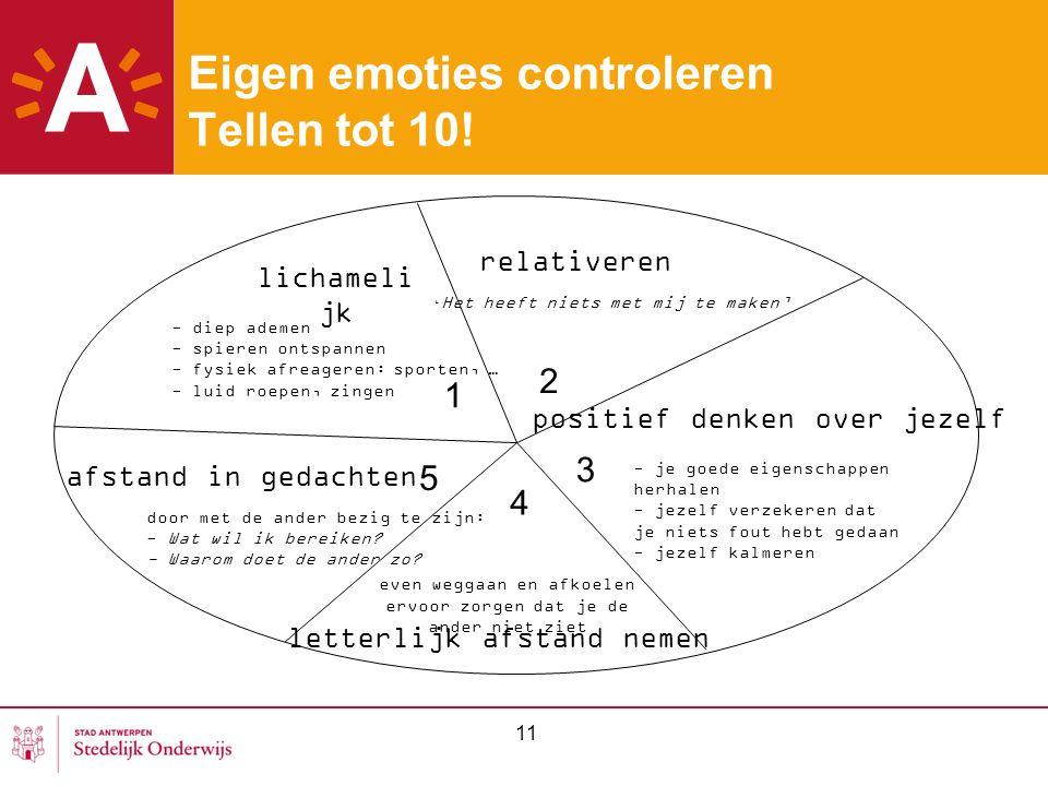 11 Eigen emoties controleren Tellen tot 10.