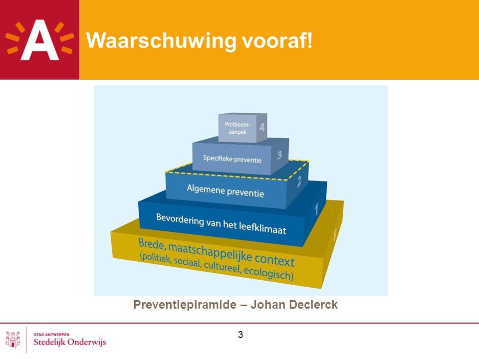 3 Waarschuwing vooraf! Preventiepiramide – Johan Declerck