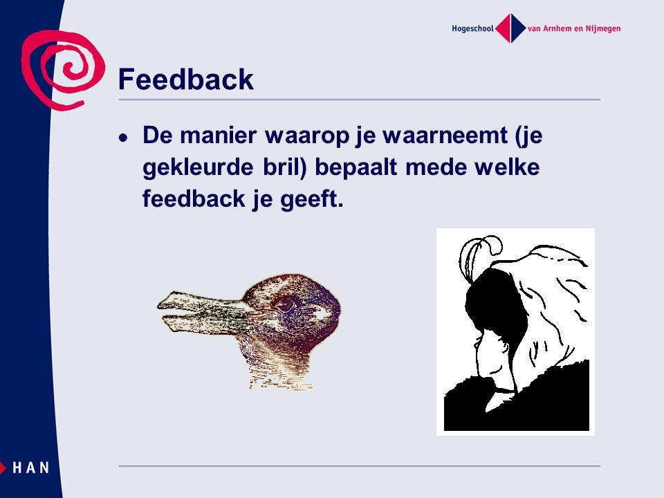 Feedback De manier waarop je waarneemt (je gekleurde bril) bepaalt mede welke feedback je geeft.