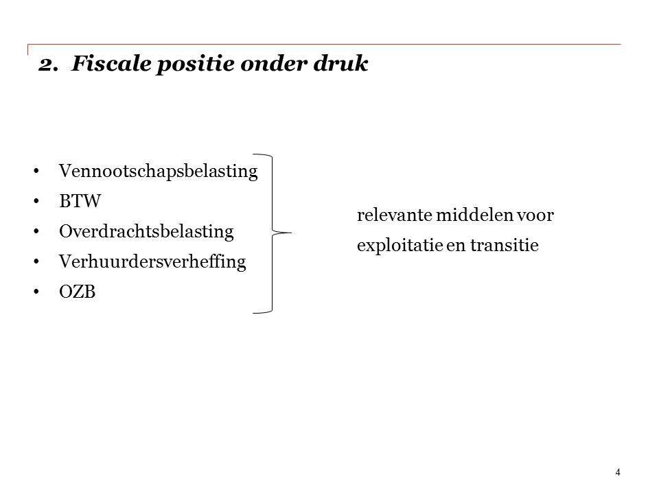 3.Vennootschapsbelasting Huidige wetgeving: bestaande problemen Relevante wijzigingen Opkomende problemen en oplossingen 5