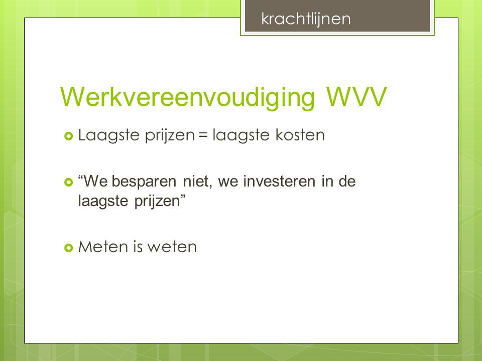 Werkvereenvoudiging WVV  Laagste prijzen = laagste kosten  We besparen niet, we investeren in de laagste prijzen  Meten is weten krachtlijnen