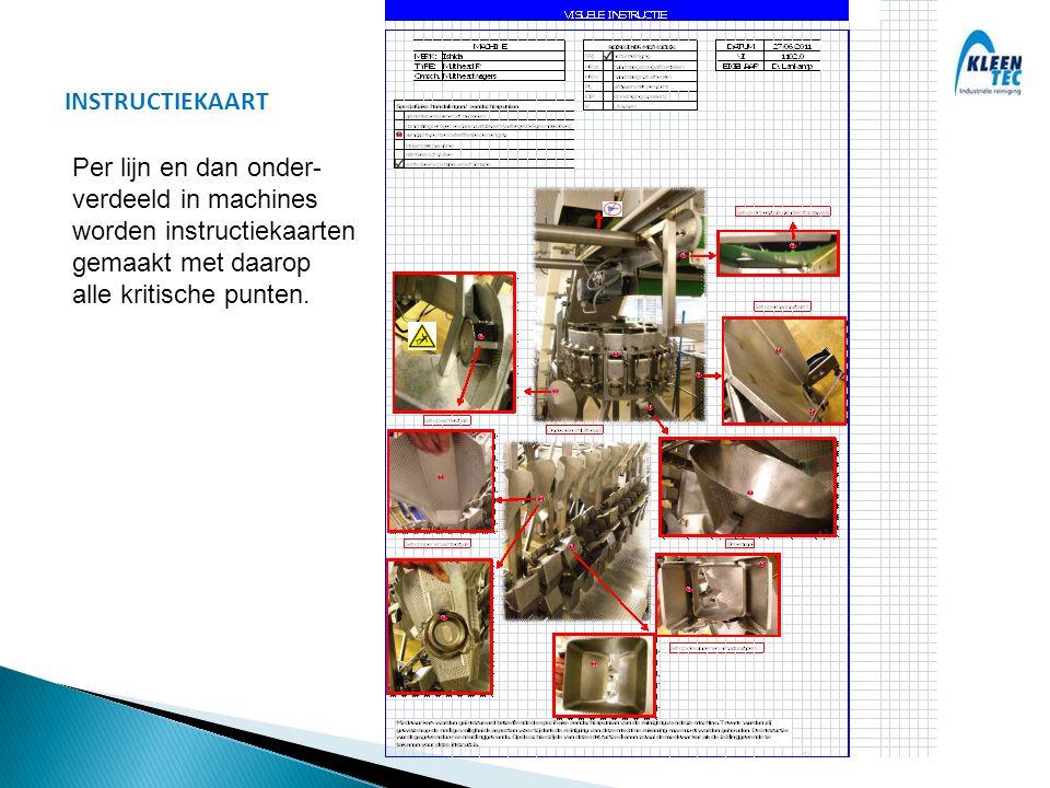INSTRUCTIEKAART Per lijn en dan onder- verdeeld in machines worden instructiekaarten gemaakt met daarop alle kritische punten.