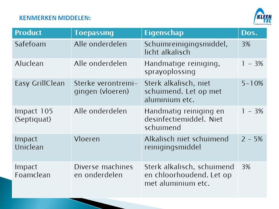 KENMERKEN MIDDELEN: ProductToepassingEigenschapDos. SafefoamAlle onderdelenSchuimreinigingsmiddel, licht alkalisch 3% AlucleanAlle onderdelenHandmatig