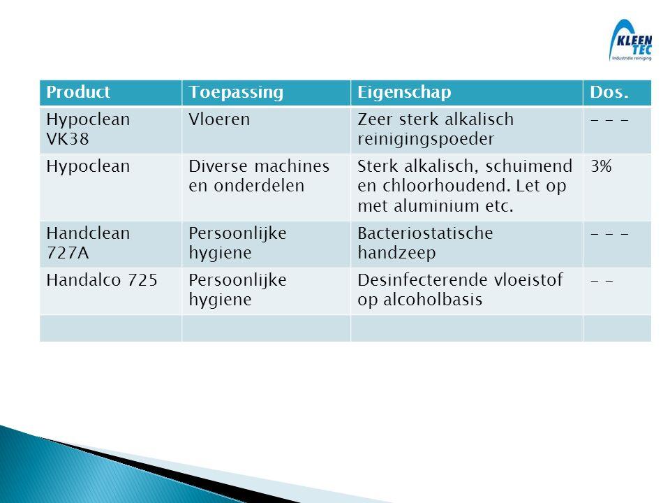 ProductToepassingEigenschapDos. Hypoclean VK38 VloerenZeer sterk alkalisch reinigingspoeder - - - HypocleanDiverse machines en onderdelen Sterk alkali