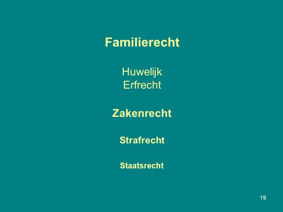 19 Familierecht Huwelijk Erfrecht Zakenrecht Strafrecht Staatsrecht