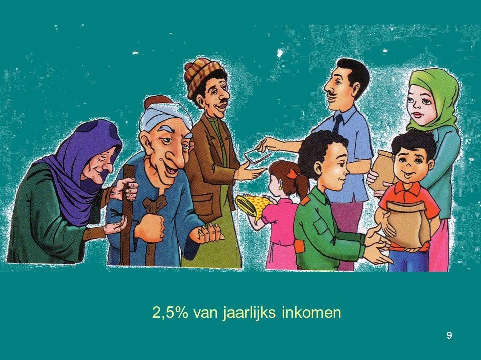 9 2,5% van jaarlijks inkomen
