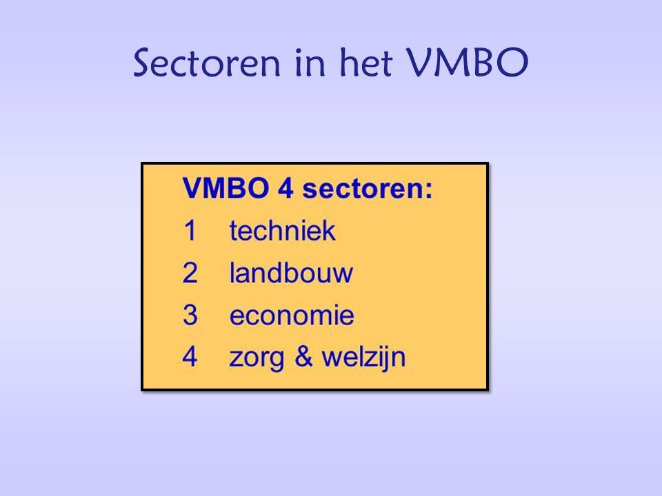 Sectoren in het VMBO