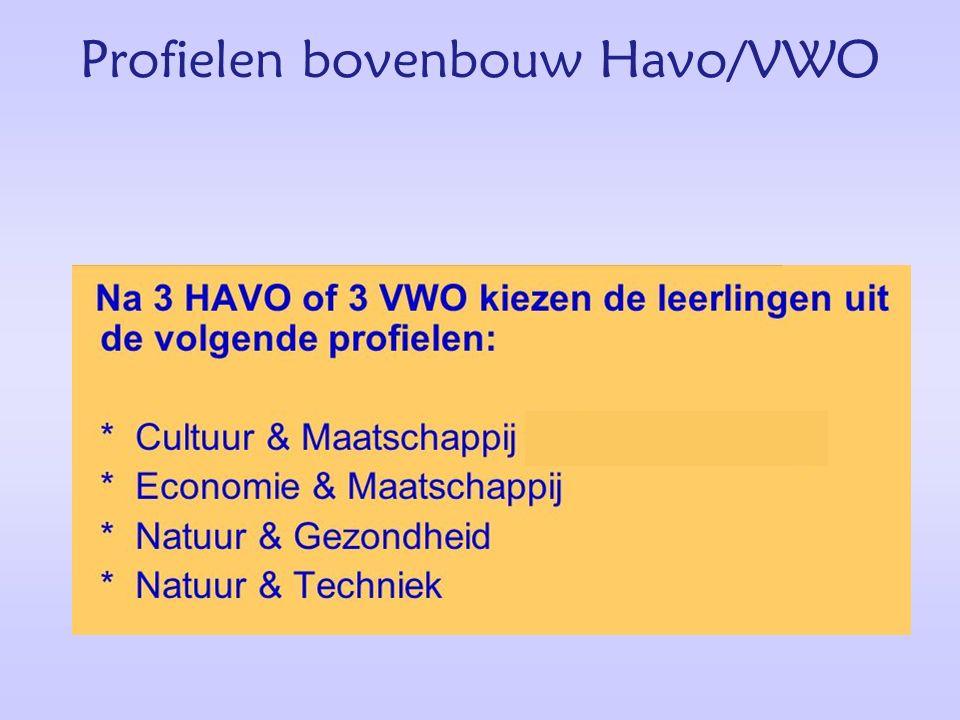 Profielen bovenbouw Havo/VWO