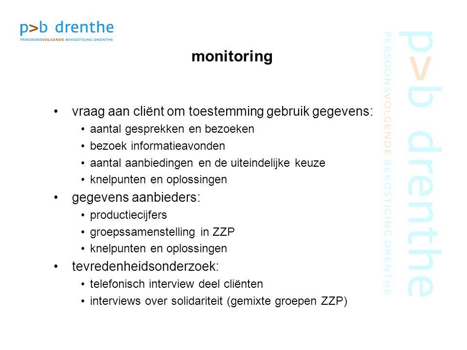 monitoring vraag aan cliënt om toestemming gebruik gegevens: aantal gesprekken en bezoeken bezoek informatieavonden aantal aanbiedingen en de uiteinde