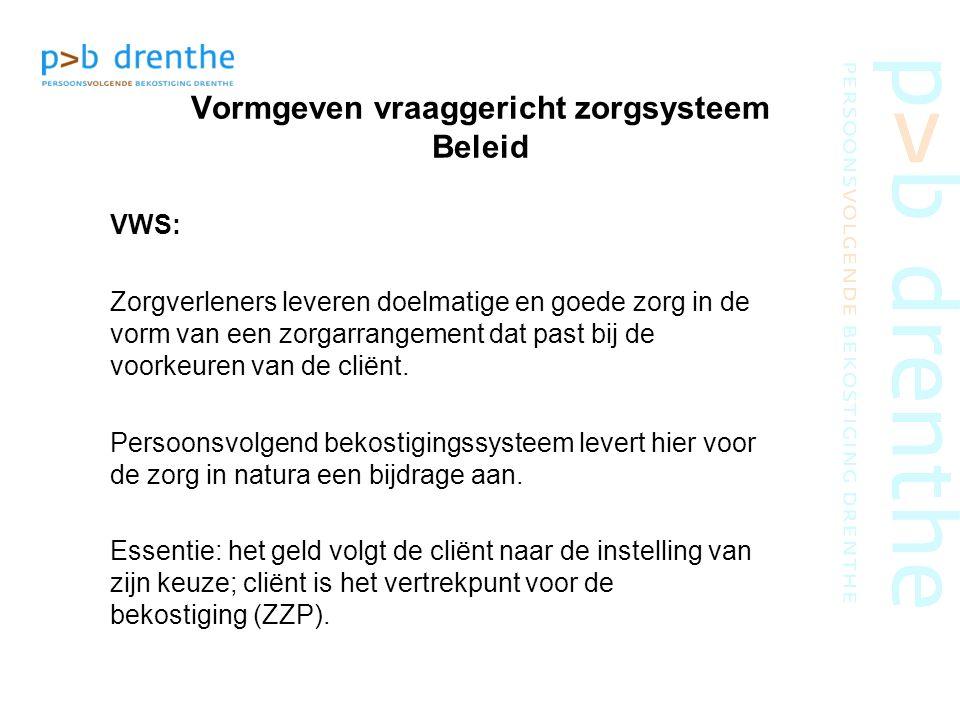 keuzemogelijkheden wie cliënten met indicatie ZZP-vg 1 t/m 7 die zorg in Drenthe willen zowel nieuwe- als bestaande cliënten wat kies uit alle aanbieders in Drenthe aanbieder voor wonen met begeleiding aanbieder voor dagbesteding