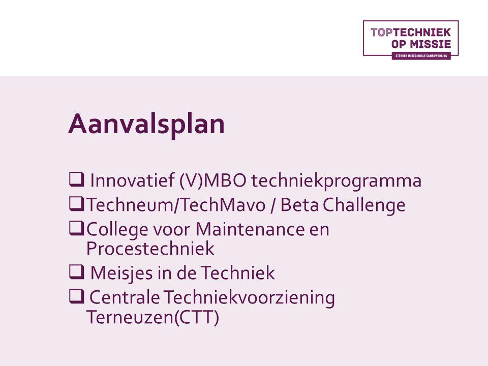Aanvalsplan  Innovatief (V)MBO techniekprogramma  Techneum/TechMavo / Beta Challenge  College voor Maintenance en Procestechniek  Meisjes in de Techniek  Centrale Techniekvoorziening Terneuzen(CTT)