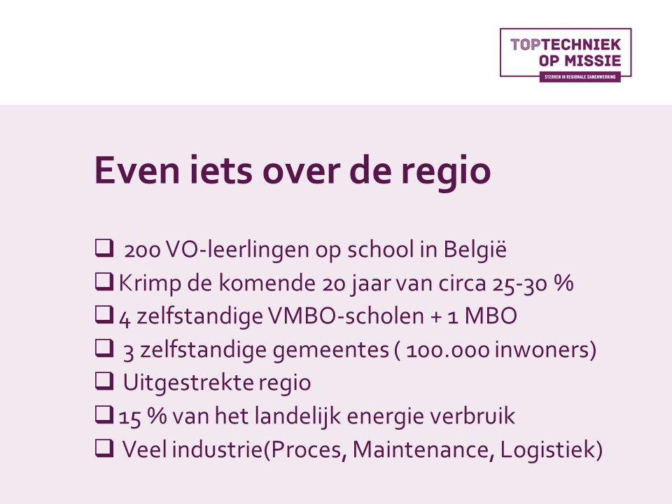 Even iets over de regio  200 VO-leerlingen op school in België  Krimp de komende 20 jaar van circa 25-30 %  4 zelfstandige VMBO-scholen + 1 MBO  3 zelfstandige gemeentes ( 100.000 inwoners)  Uitgestrekte regio  15 % van het landelijk energie verbruik  Veel industrie(Proces, Maintenance, Logistiek)