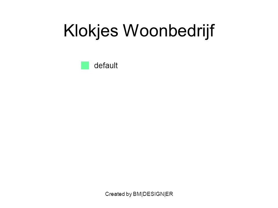 Created by BM|DESIGN|ER Klokjes Woonbedrijf default