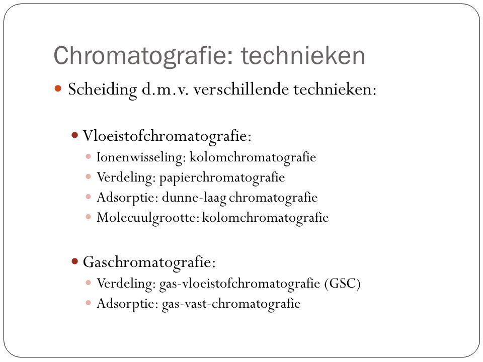 Adsorptie Adsorptie = aanhechting (aan stationaire fase = vast) LSG: mobiele fase is vloeistof (L), stationaire fase is vast (S) GSG: mobiele fase is gas (L), stationaire fase is vast (S) Verschil in aanhechting: selectieve vertraging Selectiviteit van het chromatografisch systeem: ermogen om componenten te scheiden