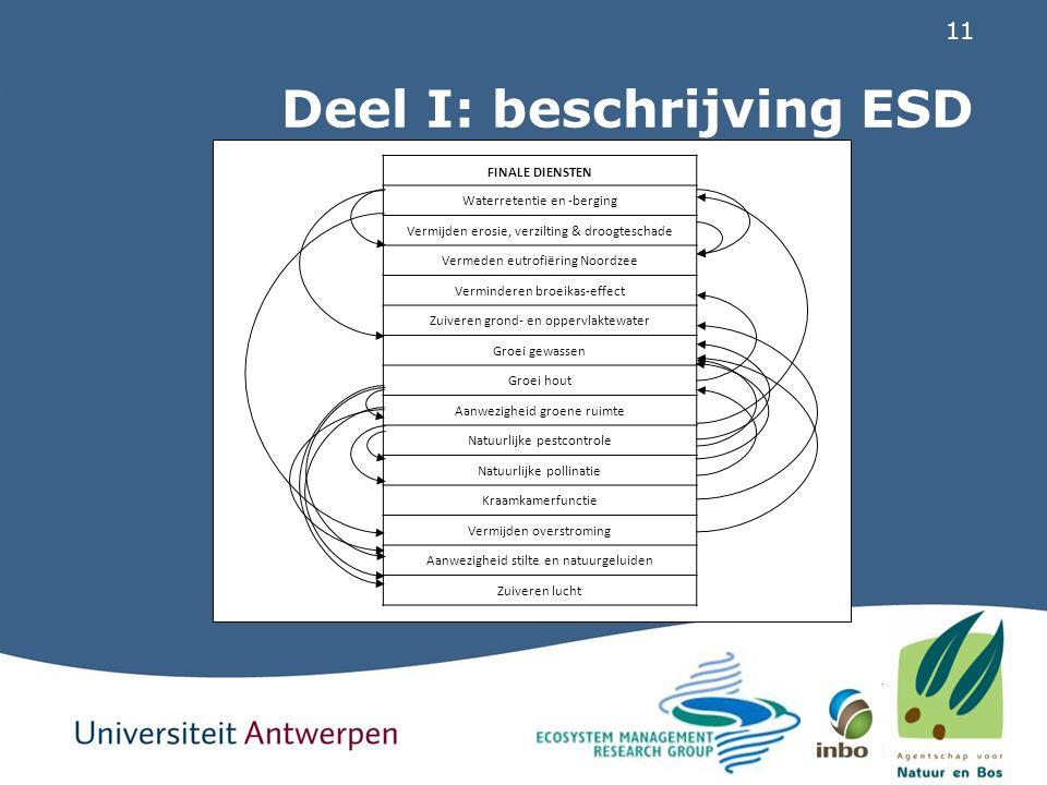 11 Deel I: beschrijving ESD FINALE DIENSTEN Waterretentie en -berging Vermijden erosie, verzilting & droogteschade Vermeden eutrofiëring Noordzee Verm