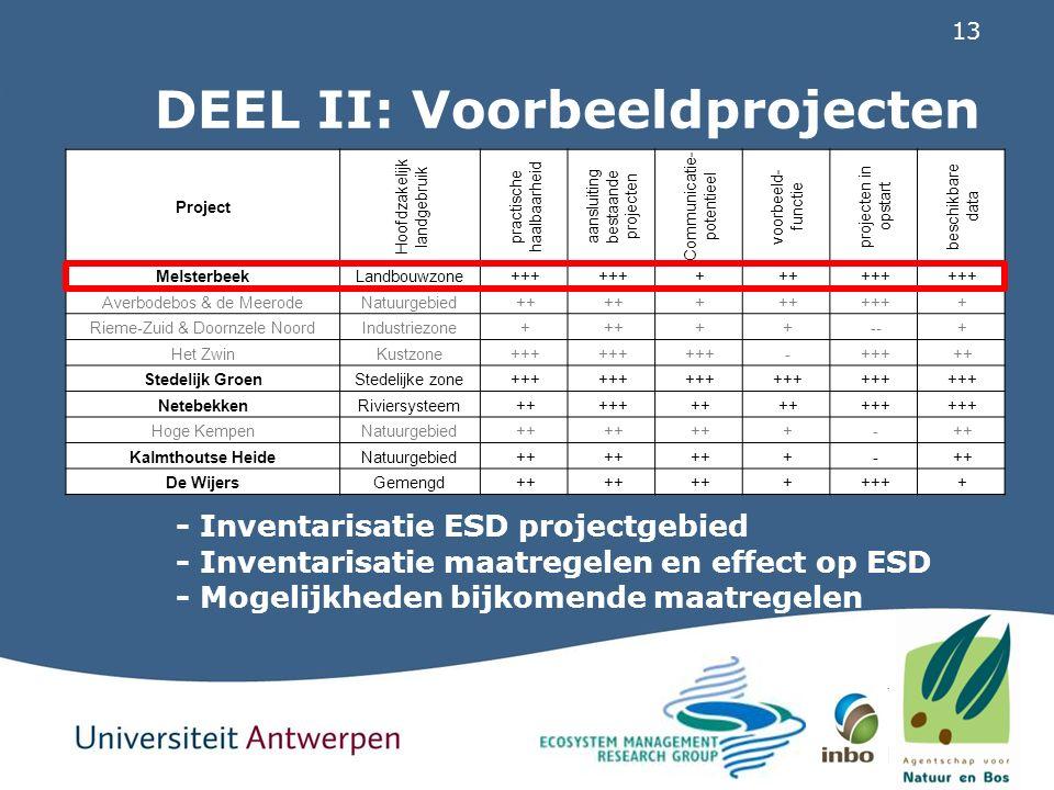 13 DEEL II: Voorbeeldprojecten Project Hoofdzakelijk landgebruik practische haalbaarheid aansluiting bestaande projecten Communicatie- potentieel voor