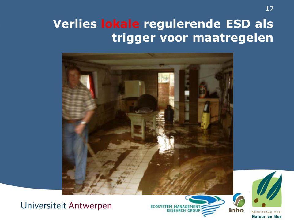 17 Verlies lokale regulerende ESD als trigger voor maatregelen