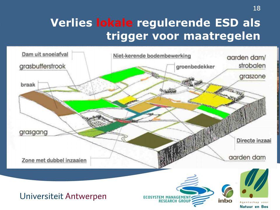 18 Verlies lokale regulerende ESD als trigger voor maatregelen