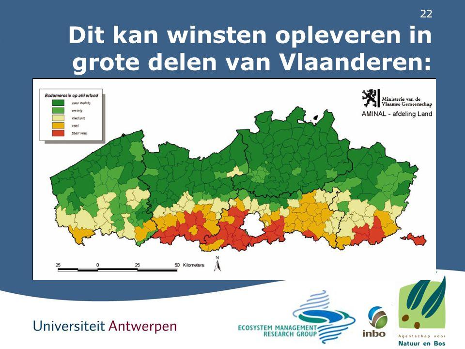 22 Dit kan winsten opleveren in grote delen van Vlaanderen: