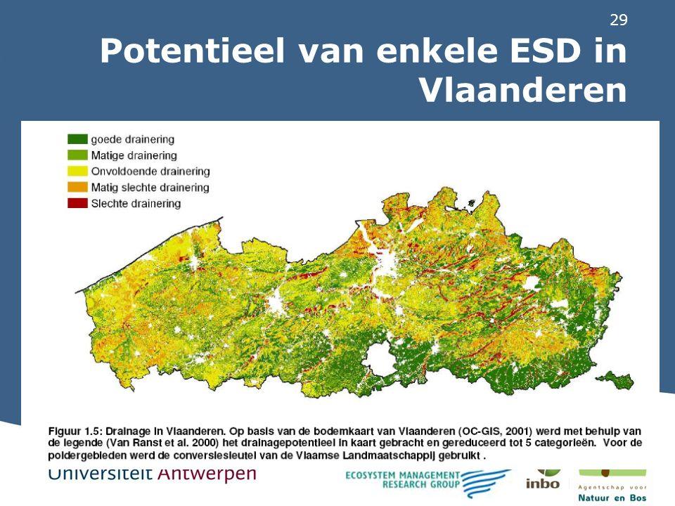 29 Potentieel van enkele ESD in Vlaanderen