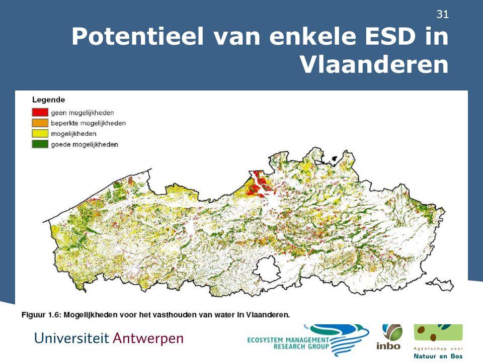 31 Potentieel van enkele ESD in Vlaanderen
