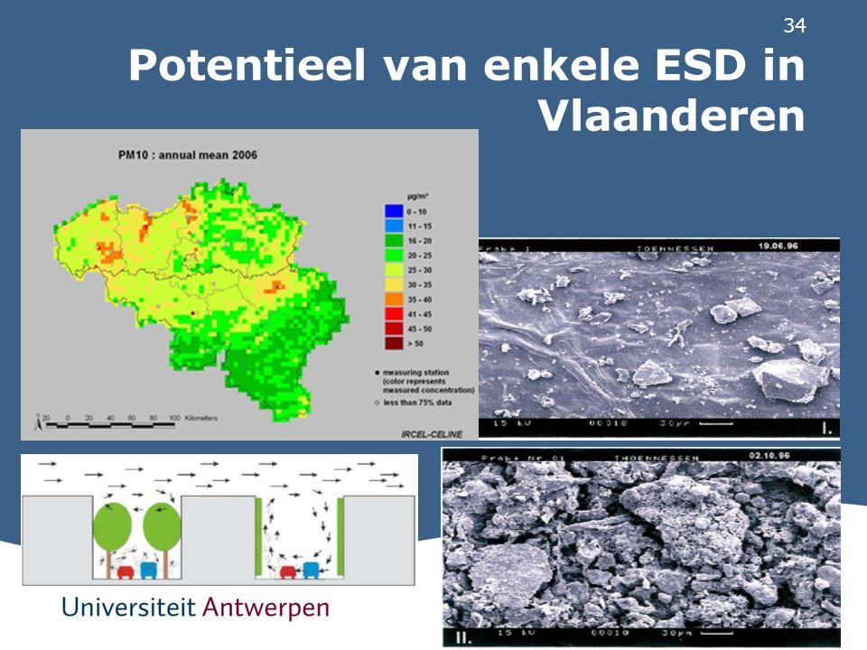 34 Potentieel van enkele ESD in Vlaanderen