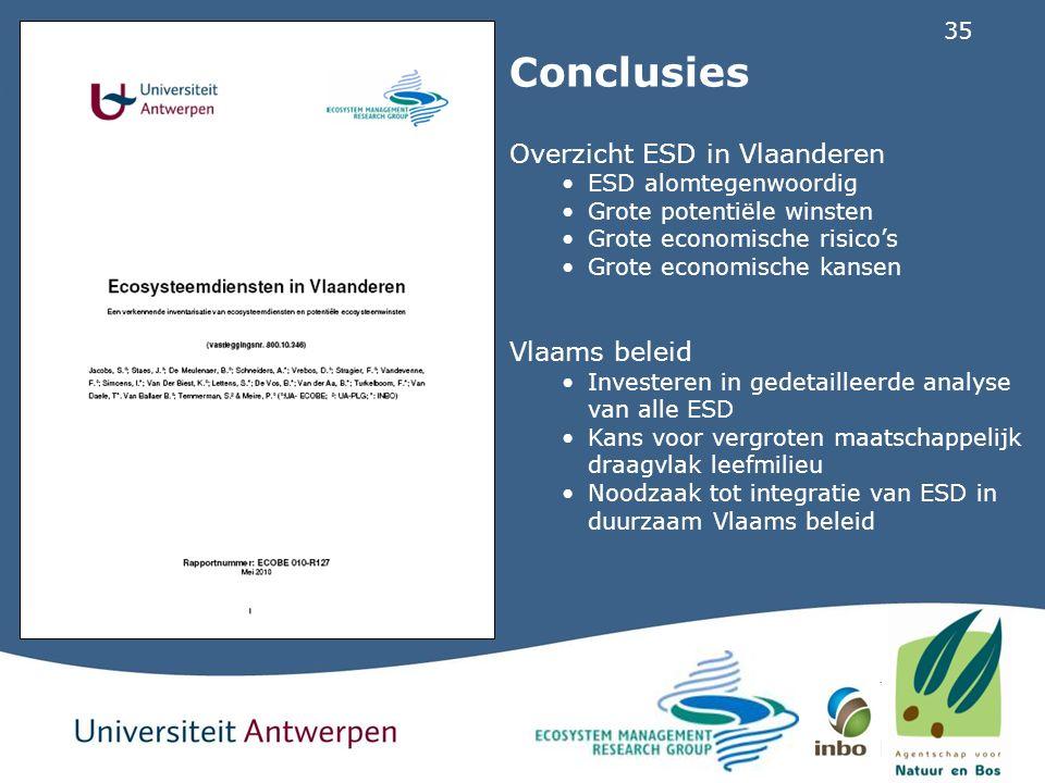 35 Conclusies Overzicht ESD in Vlaanderen ESD alomtegenwoordig Grote potentiële winsten Grote economische risico's Grote economische kansen Vlaams bel