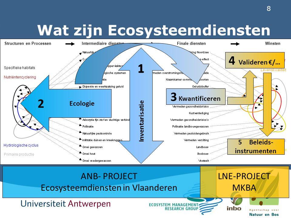 8 Wat zijn Ecosysteemdiensten Specifieke habitats Nutriëntencyclering Primaire productie Hydrologische cyclus Levensduur Levenskwaliteit Landbouwprodu