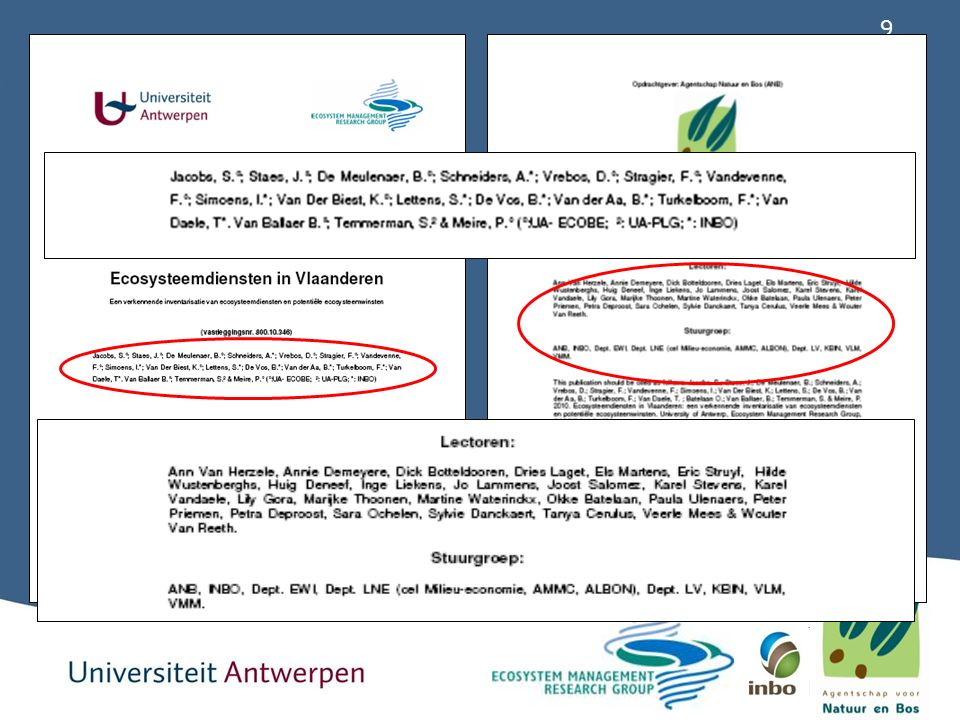 30 Potentieel van enkele ESD in Vlaanderen