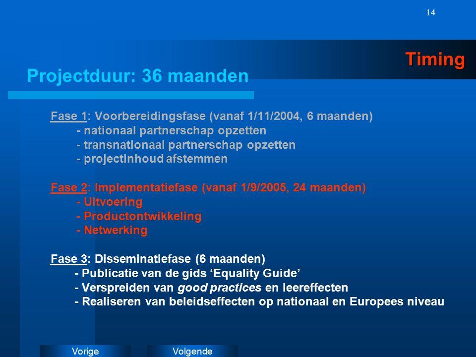 VolgendeVorige 14Timing Projectduur: 36 maanden Fase 1: Voorbereidingsfase (vanaf 1/11/2004, 6 maanden) - nationaal partnerschap opzetten - transnationaal partnerschap opzetten - projectinhoud afstemmen Fase 2: Implementatiefase (vanaf 1/9/2005, 24 maanden) - Uitvoering - Productontwikkeling - Netwerking Fase 3: Disseminatiefase (6 maanden) - Publicatie van de gids 'Equality Guide' - Verspreiden van good practices en leereffecten - Realiseren van beleidseffecten op nationaal en Europees niveau
